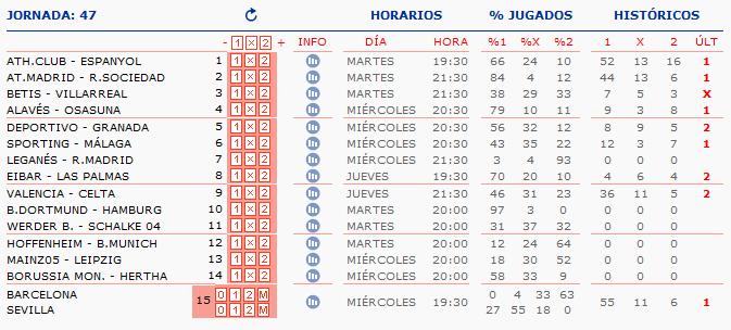 LA QUINIELA DE ZONAMALAGUISTA. J30ª (4-5-6 Abril) JQ_Horarios