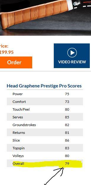 Head Graphene Prestige Pro - Pagina 18 Caxxxxttura