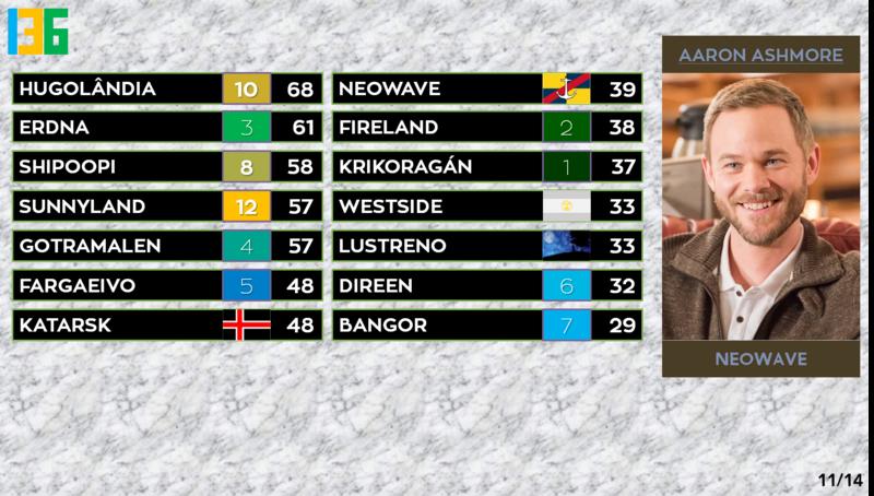 SC 136 | Resultados Sc136resultados11neowave