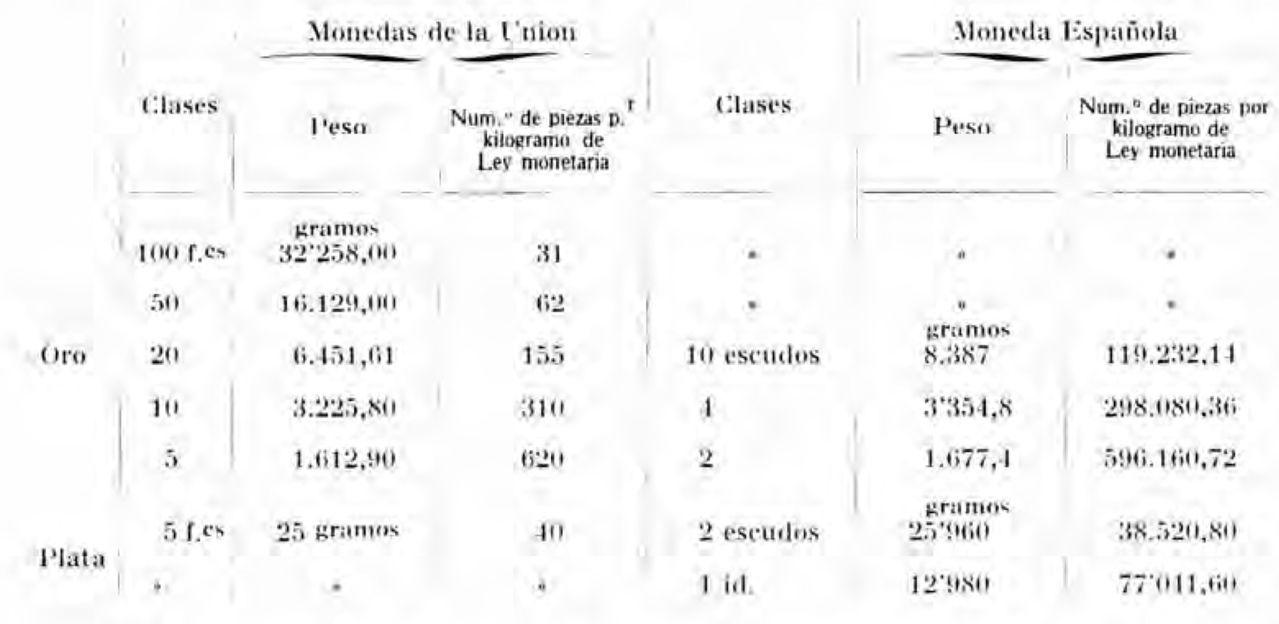 Medalla 1868, BIENVENIDA PESETA. Image