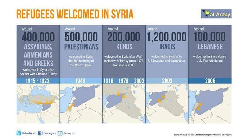 Izbjeglice - Page 9 Sirija_nekada