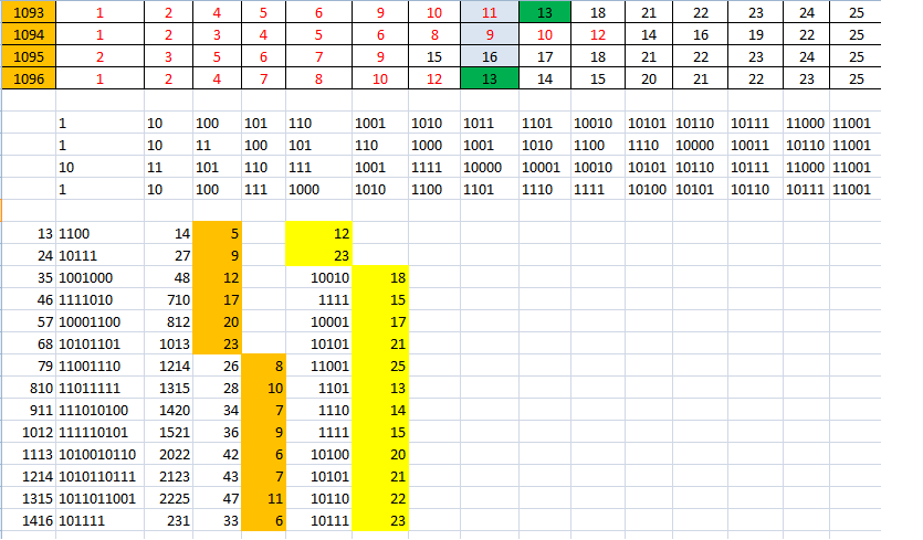 Palpites para sorteios da Lotofácil - Permanente - Página 5 Proje_o_Binario