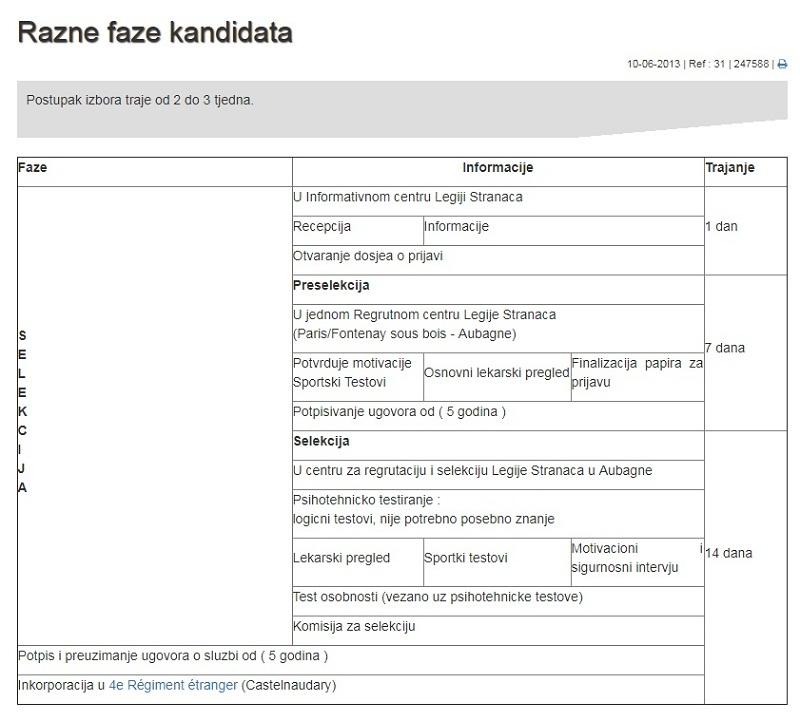 LEGIJA STRANACA - Légion étrangère Razne_faze_kandidata