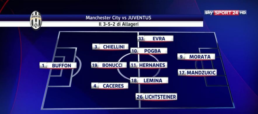 Manchester City - Juventus 2015.09.15 20:45 - Page 4 Ipotesi_formaz_manchester