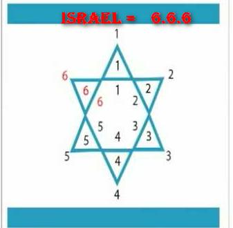 israel Fille aînée de l'athéisme Rfrf