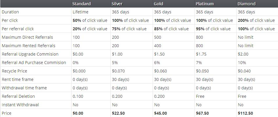 Acesandnudes - $0.005 por clic - minimo $2.00 - Pago por Paypal, Payza -  Bono de PB $ 2.00 Acesanudes