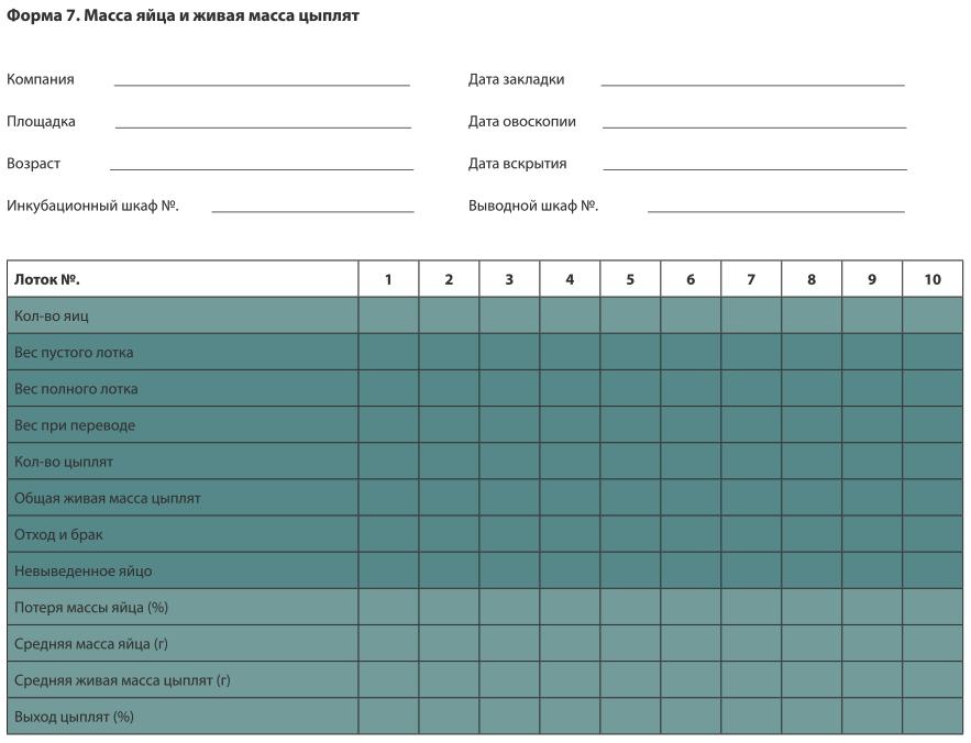 Анализ проблем выводимости яиц - Страница 5 Ob4kK