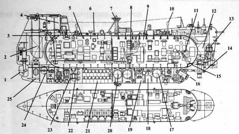 Проект 1832 «Поиск-2» - глубоководный аппарат BdgPR