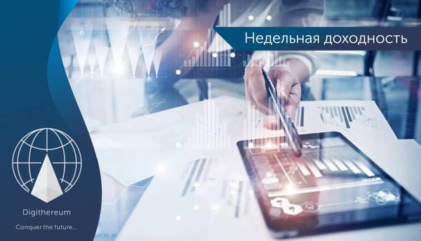 Digithereum Global - Управление криптовалютными активами SqpH5
