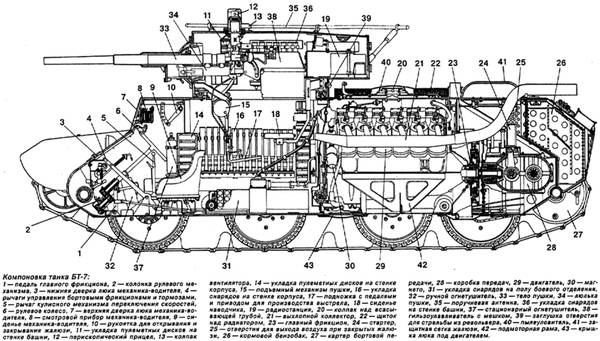 БТ-7 - лёгкий колесно-гусеничный танк GO124