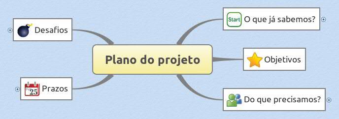 Projetos para 2013 Plano_do_projeto