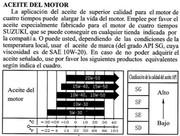 Consulta sobre tipo de aceite  Aceites