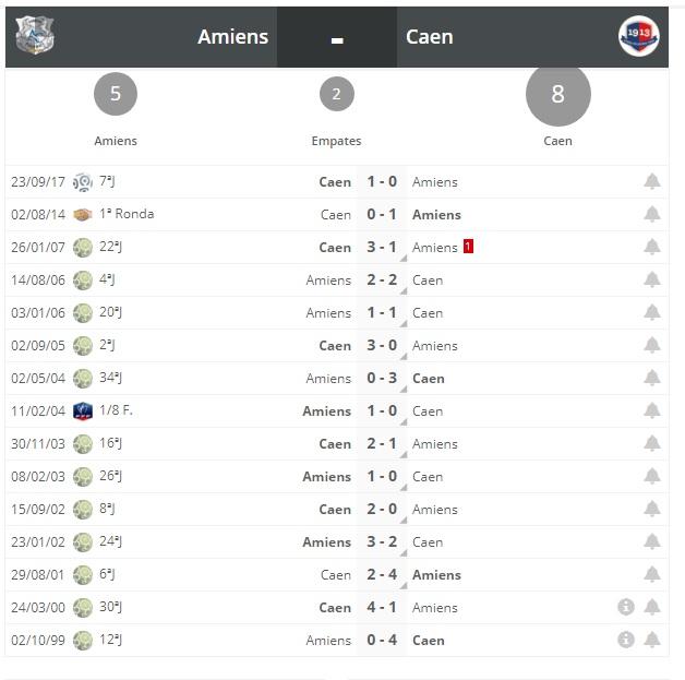 AMIENS_VS_CAEN