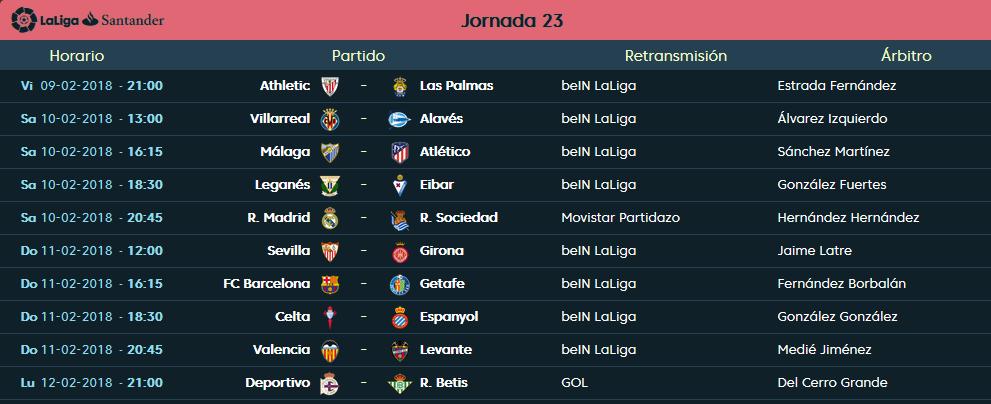 LIGA J23ª: MALAGA CF vs ATLETICO DE MADRID (Sab 10/Feb 16:15 / Bein LaLiga) JORNADA_LFP