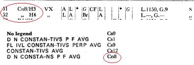 AE4 de Constante I. VOT XX MVLT XXX. Nicomedia Image