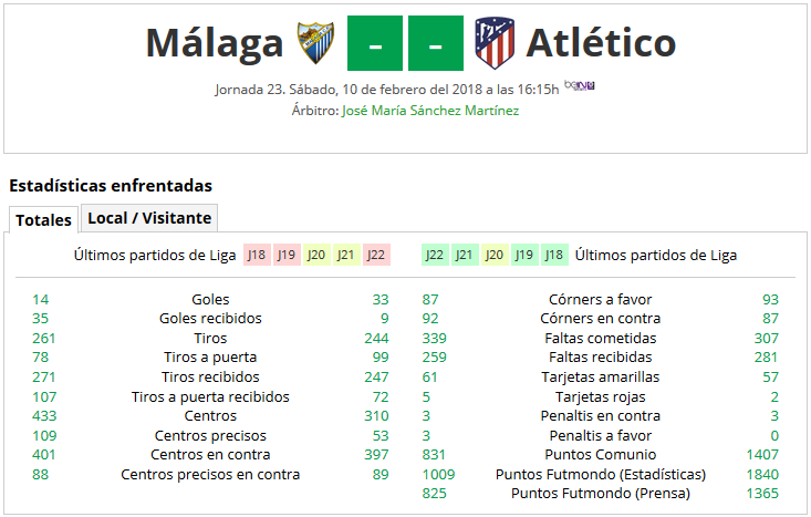 LIGA J23ª: MALAGA CF vs ATLETICO DE MADRID (Sab 10/Feb 16:15 / Bein LaLiga) 1_A_Part_A