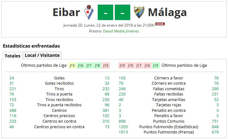 LIGA J20ª: SD EIBAR vs MALAGA CF (Lun 22 Ene 21:00 / GOL TV) MCF_PARTIDO_1