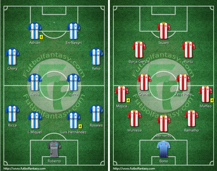 LIGA J21ª: MALAGA CF vs GIRONA FC (Sab 27/Ene 18:30 / Bein LaLiga) MCF_PARTIDO_2