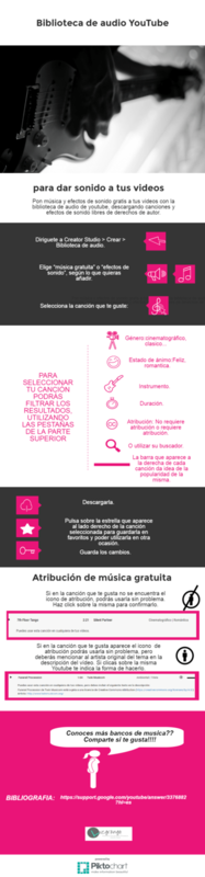 La biblioteca de audio de YouTube (Infografía) La_biblioteca_de_audio_de_You_Tube_infografia