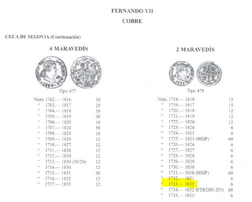 2 maravedis 1832. Fernando VII. Segovia Segovia