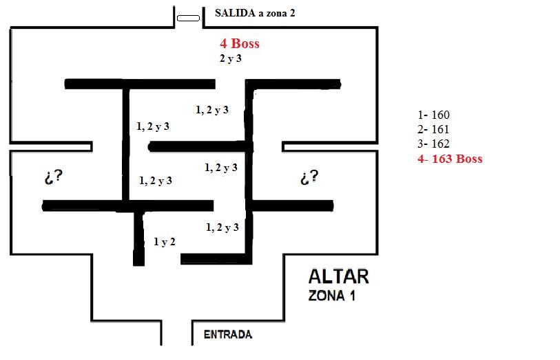Guia Altar (Moraska ) Altarzona1