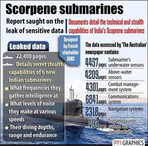 Scorpene Submarine Data Leaked 14095738_10157592956235112_8378797785053166269_n
