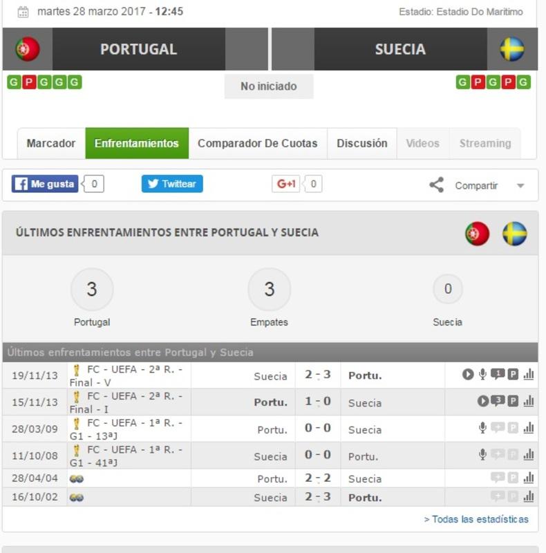 portugal  vs suecia