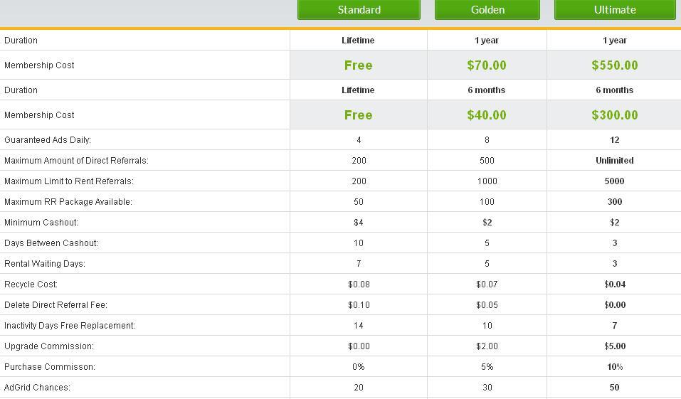 Clixtoo - $0.01 por clic - minimo $4.00 - Pago por PP, PZ, EP, STP Clixtoo