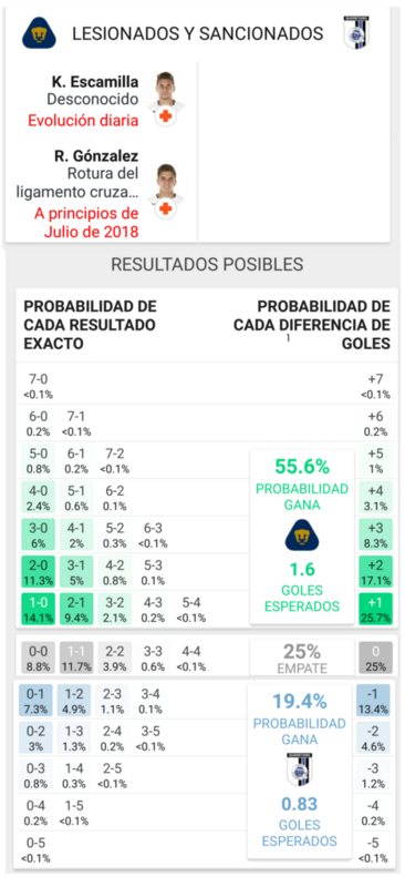 pumas_vs_queretaro_2