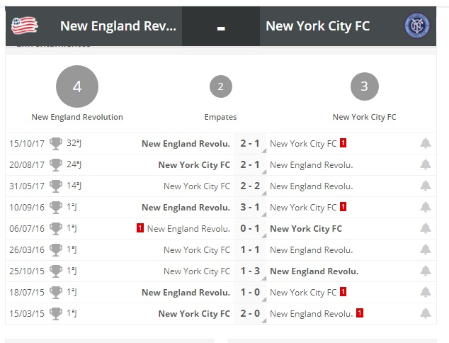 NEW_ENGLAND_VS_NEW_YORK_FC