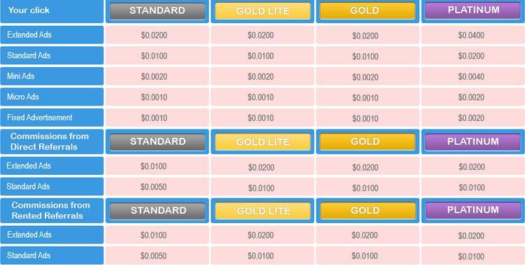 Ixooz - $0.01 por clic - minimo $4.00 - Pago por Paypal, Payza Ixooz
