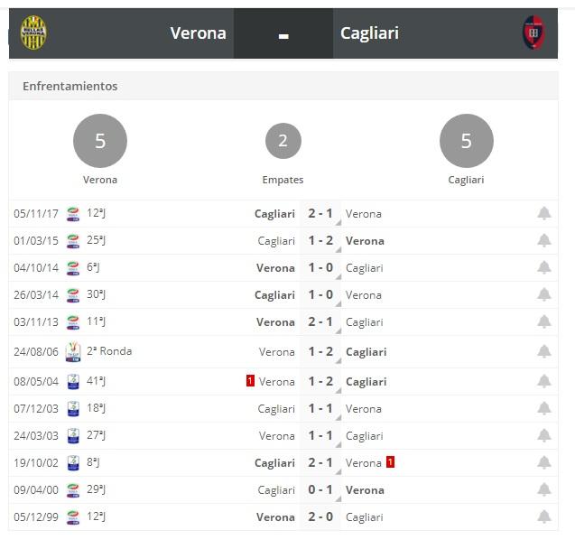VERONA_VS_CAGLIARI