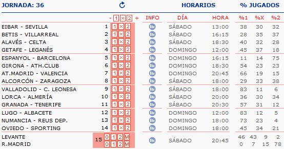 LA QUINIELA DE ZONAMALAGUISTA. J22ª (3-4 Febrero) Q_HORARIOS