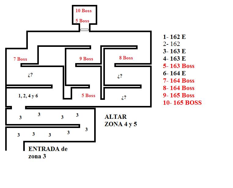 Guia Altar (Moraska ) Altarzona4y5