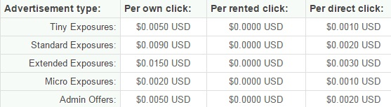 Buxclerk - $0.009 por clic - minimo $1.00 - Pago por Payza, Perfect money, Paypal, Bitcoin Buxclerk2