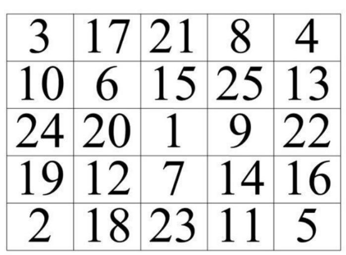 Таблица Шульте для расширения своего поля зрения (тест). 9SGiQ