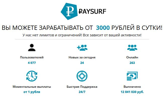 Формула F.Intensive заработок от 3000 руб в день от Андрея Холодова FToxw