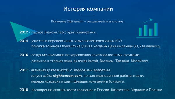 Digithereum Global - Управление криптовалютными активами CrUhw