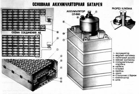 Проект 1832 «Поиск-2» - глубоководный аппарат QhxBH