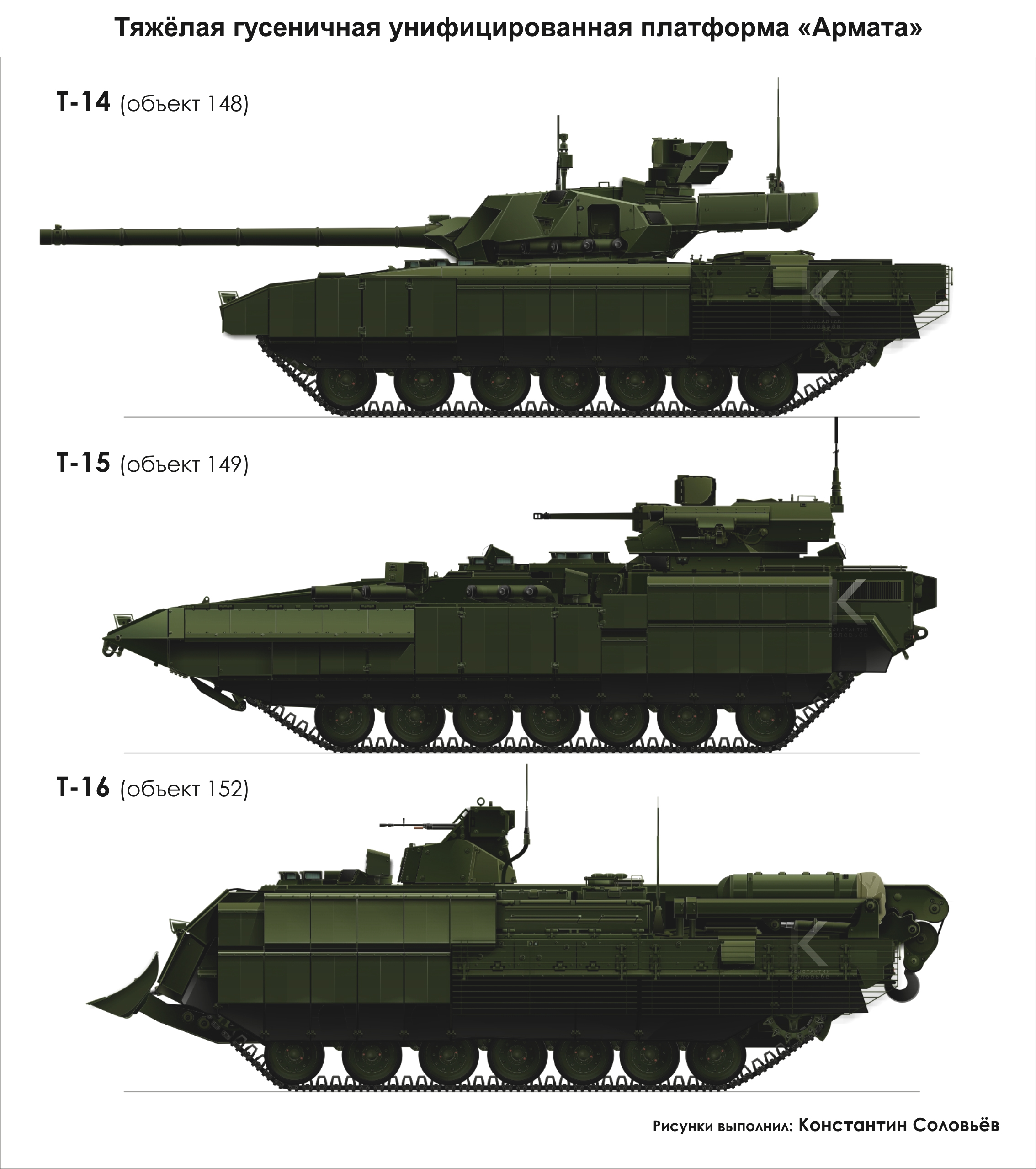 [Official] Armata Discussion thread #4 VmapO