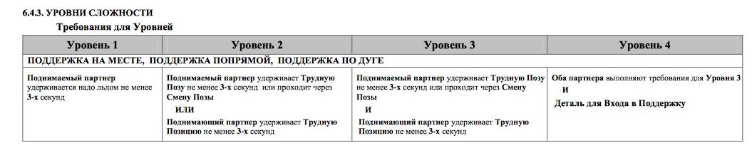 Школа юного арбитра PjP2e