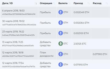 Digithereum Global - Управление криптовалютными активами O6xNt