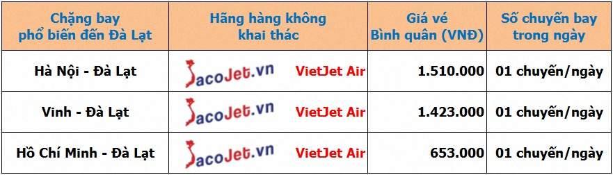 Vé máy bay Vietjet đi Đà Lạt uy tín toàn quốc Gia%20ve%20may%20bay%20Vietjet%20di%20Da%20Lat