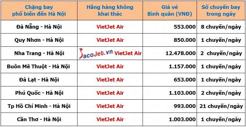 Đặt vé máy bay Vietjet Air đi Hà Nội khuyến mãi hè 2015 Gia%20ve%20may%20bay%20Vietjet%20di%20Ha%20Noi