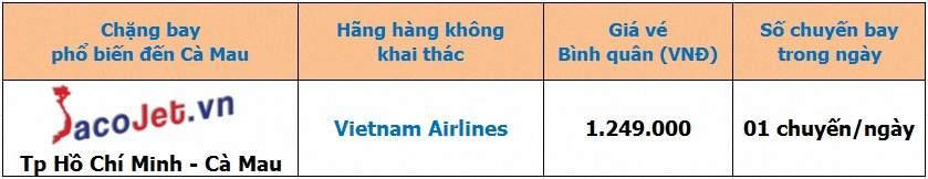 Đặt vé máy bay đi Cà Mau giá rẻ nhất tại Tp.HCM Gia%20ve%20may%20bay%20di%20Ca%20Mau