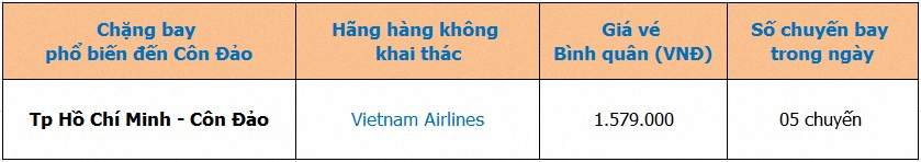 Vé máy bay đi Côn Đảo giá rẻ tại Tp.Hồ Chí Minh Gia%20ve%20may%20bay%20di%20con%20dao