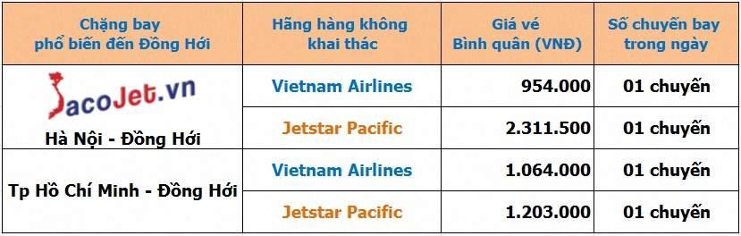 Vé máy bay đi Đồng Hới Giá rẻ tại SacoJet Tp.HCM Bang%20gia%20ve%20may%20bay%20di%20dong%20hoi