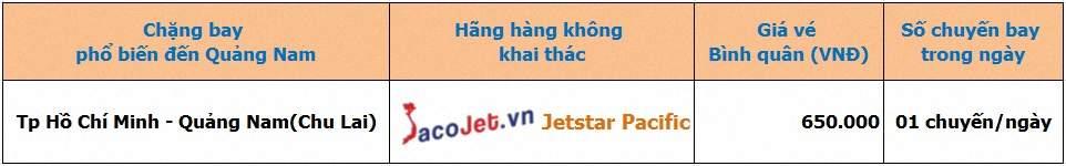 Vé máy bay Jetstar đi Chu Lai trực tuyến Giá rẻ Gia%20ve%20may%20bay%20jetstar%20di%20chu%20lai