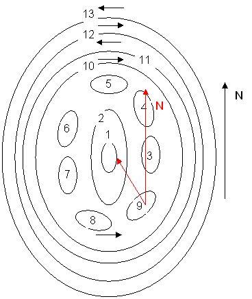 3D модель Мироздания по Книге Урантии Cosmologyofuversaurantiaandthebigbangmyth-2-1