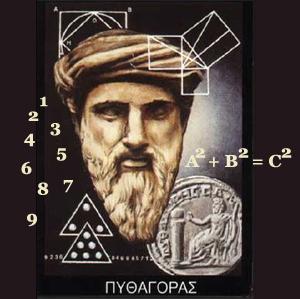 La numeralogia  Numerology-pythagoris